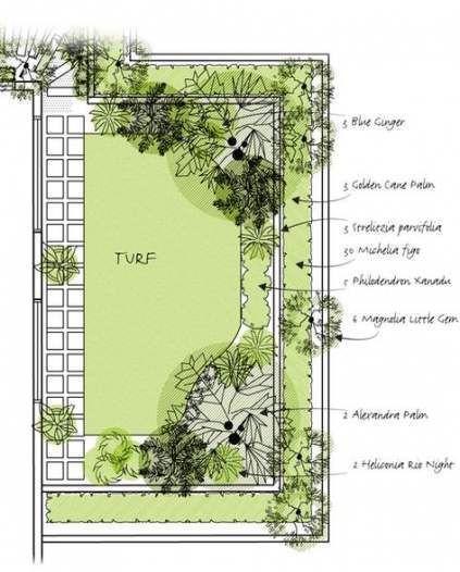 Gartengestaltung Innenhofe 26 Ideen Garten Landschaftsgestaltung In 2020 Contemporary Garden Design Garden Design Layout Garden Design Plans