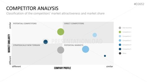 Competitor Analysis PowerPoint Template Business Planning - competitive analysis templates