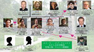 ストーリーオブマイライフ映画吹き替え版キャスト声優一覧 相関図画像も紹介 映画 キャスト 相関図