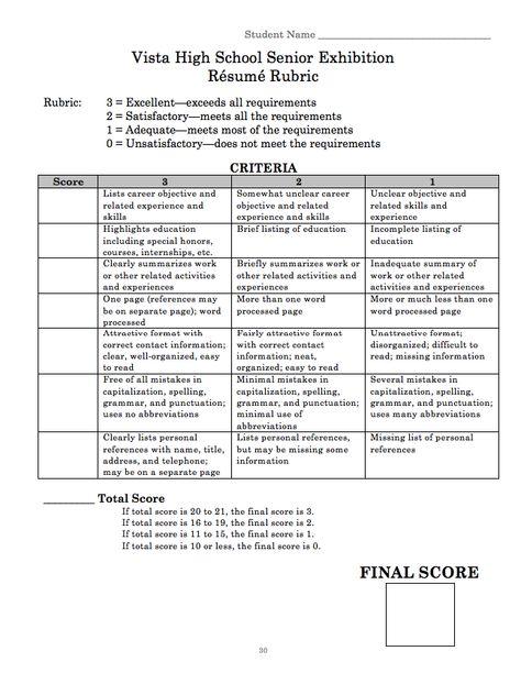 Example Of Mechanical Engineering -    exampleresumecvorg - assistant chief engineer sample resume