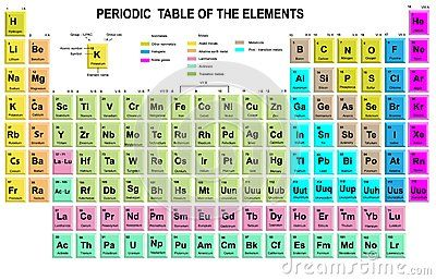 Periodic table stock photos images pictures 1671 images periodic table stock photos images pictures 1671 images chemistry pinterest urtaz Gallery