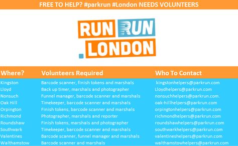 Almost Parkrunuk Time After Last Week Record Turn Out S In London Where Will You Be Parkrun London Uk Time