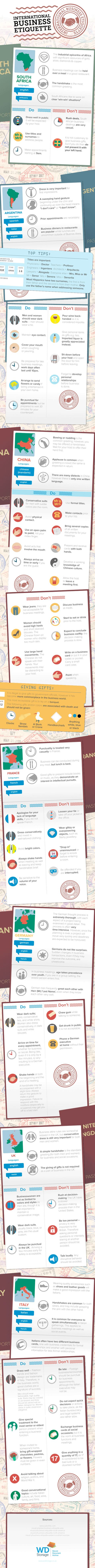 A Visual Guide to International Business Etiquette [Infographic]