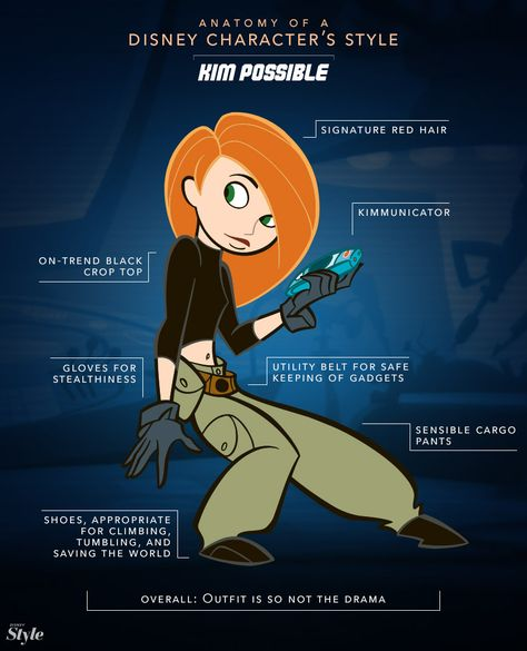 Anatomy of a Disney Character's Style: Kim Possible - Disney Blogs