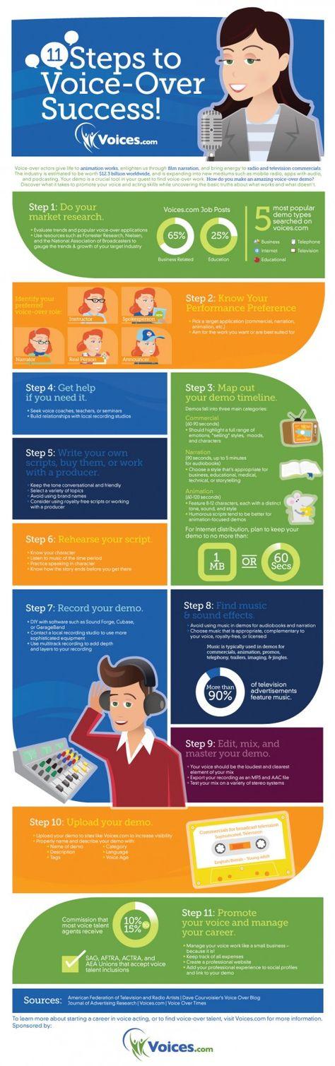 096c4b576c34a4a8cbe96f7d86c393e8 business infographics infographic