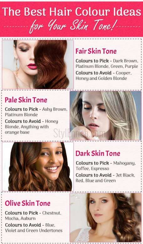 15 Splendid Best Wall Color For Olive Skin Tone Gallery Pale Skin Hair Color Skin Tone Hair Color Colors For Skin Tone