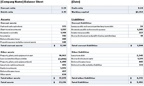 Get Professional Balance Sheet Template ExcelTemple Excel - prepare balance sheet