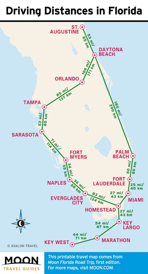 Travel map showing Driving Distances in Florida.