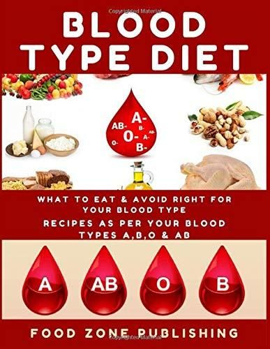Pdf Download Blood Type Diet What To Eat Avoid Right For Your