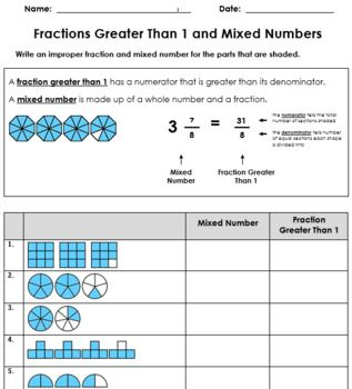 Fractions Greater Than One And Mixed Numbers Fractions Mixed Numbers Teaching Fractions