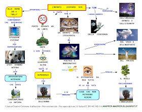 Mapper Leopardi L Infinito Leopardi Infinito E Mappe