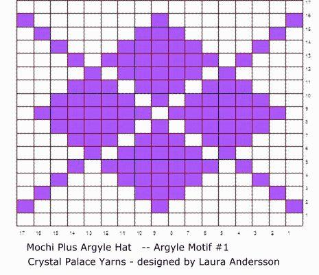 Argyle knitting pattern | Yarnbombing | Pinterest | Knitting ...