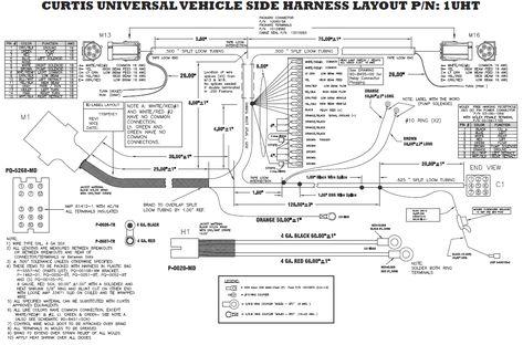 [SCHEMATICS_4PO]  Curtis Sno-Pro 3000 Truck Side Wiring Kit Control Harness Power 2 Plug 1UHT  | Diagram, Wire, Snow plow | Curtis Plow Wiring Harness |  | Pinterest