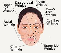 acupuncture points face chart: Acupressure facial rejuvenation points chart facial acupuncture
