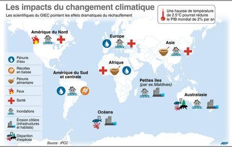 Les impacts du changement climatique #climat #AFP pic.twitter.com/S81LxmXJxH