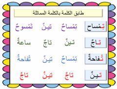 كلمات حرف ت Language Arabic Grade Level Grade 1 School Subject اللغة العربية Main Content كلمات Arabic Alphabet For Kids Learning Arabic Alphabet For Kids