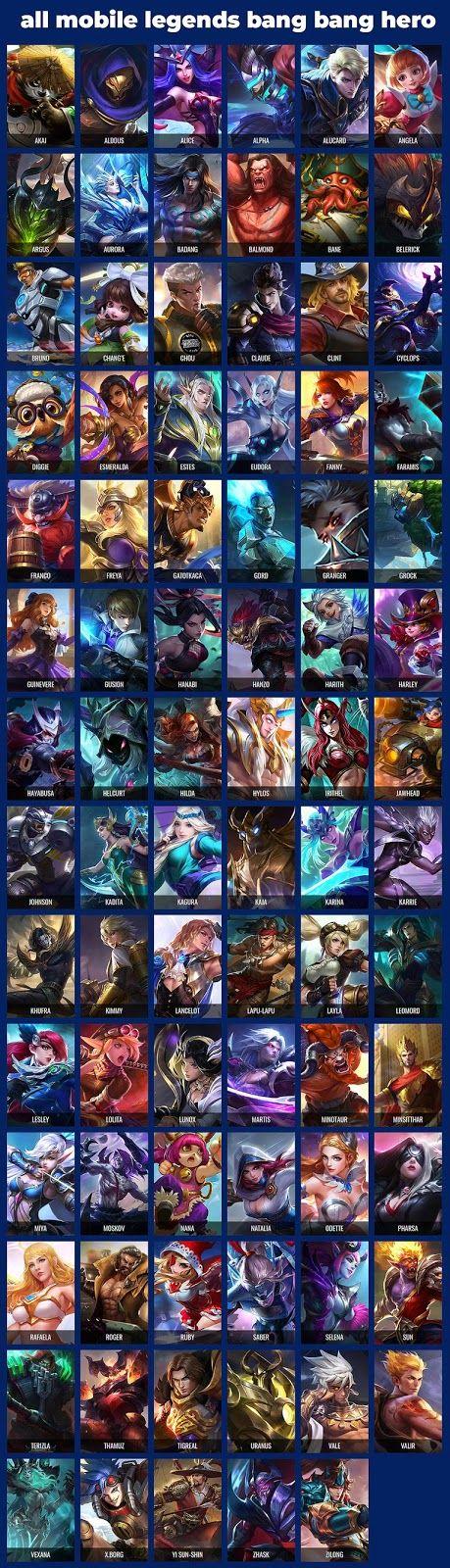 All Mobile Legends Heroes Pengikut