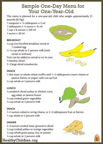 Sample Menu For A One Year Old Healthychildren Org 12 Month Baby Food Chart Indian Meal Plan For 1 Year Old Baby In 2020 Baby Food Recipes Toddler Eating Baby Eating