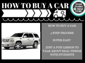 How To Buy A Car 10th 11th 12th Grade Teacher Lesson Plans