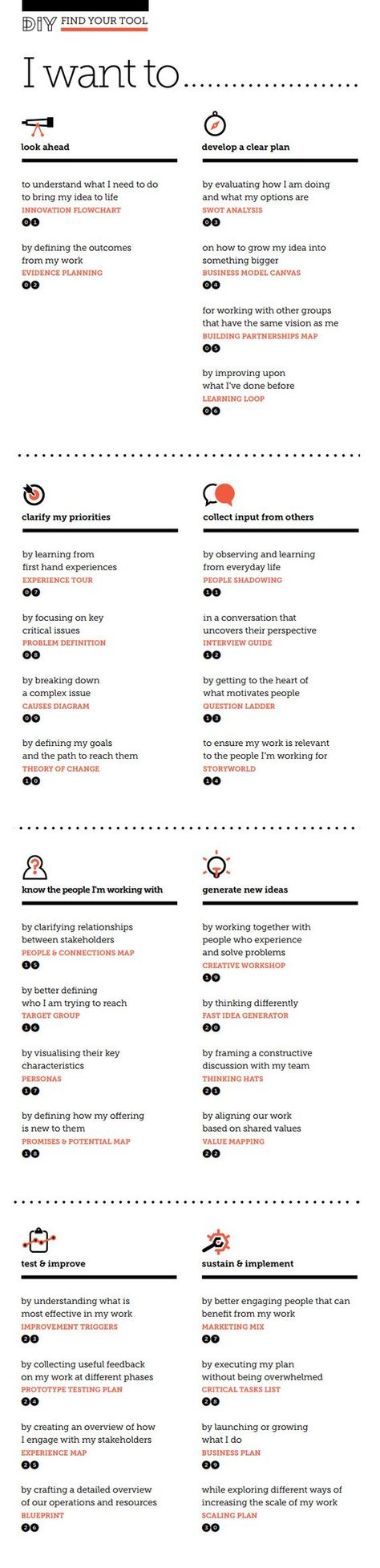 114 best business strategy images on pinterest entrepreneurship 114 best business strategy images on pinterest entrepreneurship business planning and strategic planning malvernweather Gallery