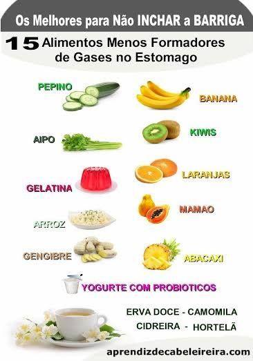 Que causam os alimentos gases quais