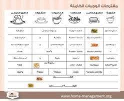 نتيجة بحث الصور عن جدول اسبوعي للطبخ للمراة العاملة Meal Planning Board Kids Planner Full Meal Recipes