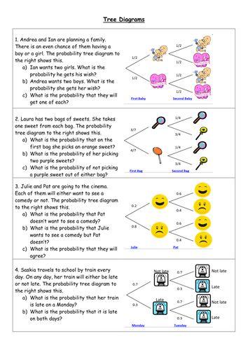 Probability Tree Diagram Worksheet Tree Diagram Math Worksheet Probability Worksheets