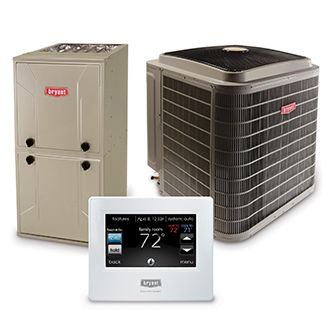 System Types Heating And Air Conditioning Air Conditioning Installation Heating Systems