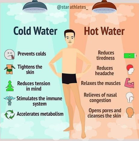 Cold Showers vs Hot Showers - 9GAG