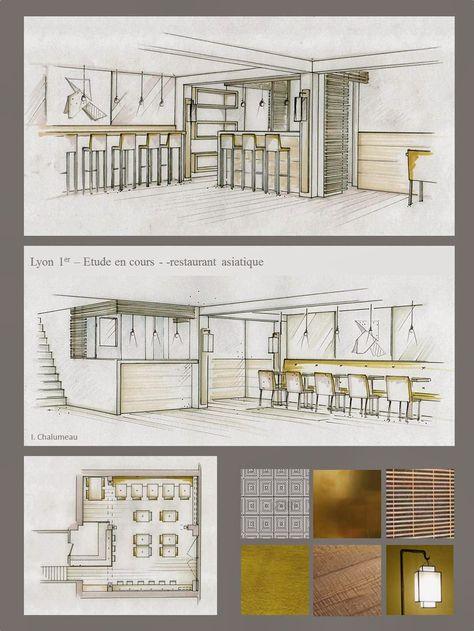 639 best Plans, perspectives, élévations,3D etc images on