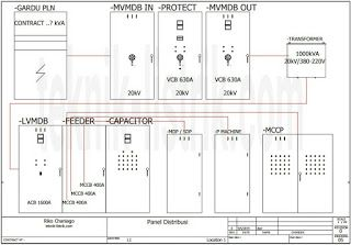 Diagram Panel Listrik