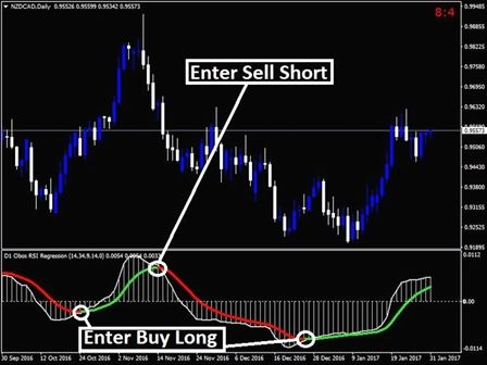 Expert Tips To Build An Expert Forex Plan Trading Quotes
