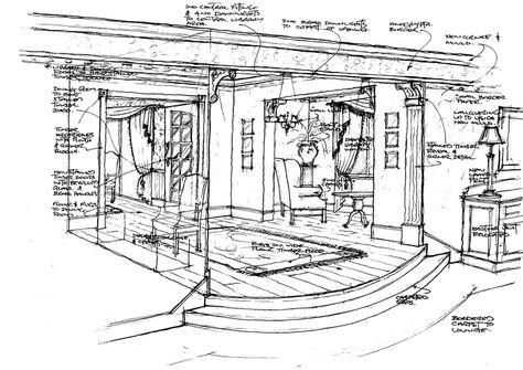 pin by kathleen design on interior design building design plan rh pinterest com