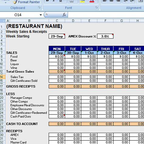 Weekly Sales Spreadsheet Weekly Sales Excel planner template - sales analysis template