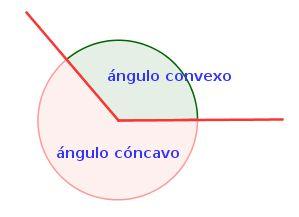 Medida De ángulos Cóncavos Y Convexos Buscar Con Google Concavo Medidas De Geometría