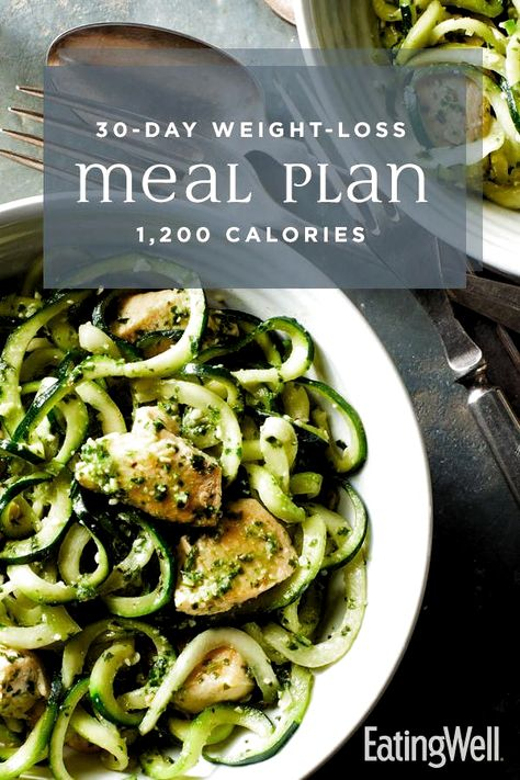 Dive in and start hitting your weight-loss goals today with help from this simple 30-day meal plan featuring easy-to-make recipes and helpful meal-prep tips. Youll set yourself up for success to lose upwards of 8 pounds when following this meal plan for a full month. #mealplan #mealprep #healthymealplans #mealplanning #howtomealplan #mealplanningguide #mealplanideas #recipe #eatingwell #healthy #KetogenicDietForBrainHealth