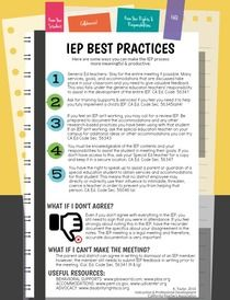 Special Education Best Practices And >> Iep Best Practices Piktochart Infographic Editor Special
