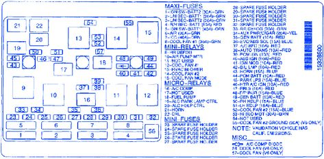 2000 malibu fuse diagram wiring diagram \u0026 cable management 2000 Malibu Fuse Block Diagram 2003 malibu fuse box diagram machine