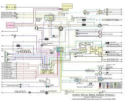 Renault Trafic 2007 Wiring Diagram Google Sok With Images