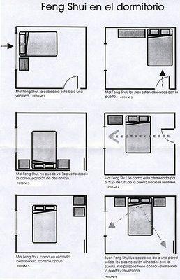 see the best feng shui bedroom layouts feng shui feng shui rh pinterest com
