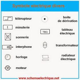Schema Electrique Branchement Cablage Symbole Schema Electrique Maison Schema Electrique Schema Electrique Maison Electrique