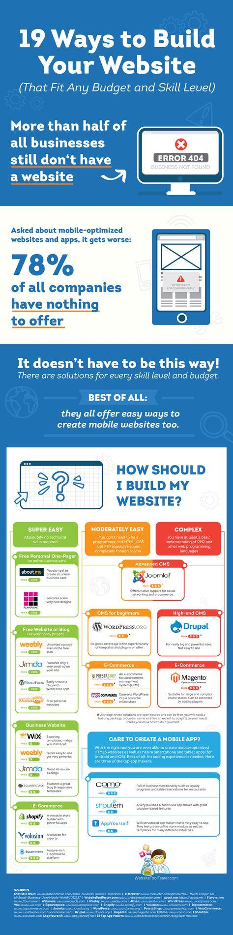 website-creation-19-ways