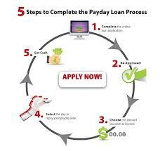 Payday loans over three months picture 5