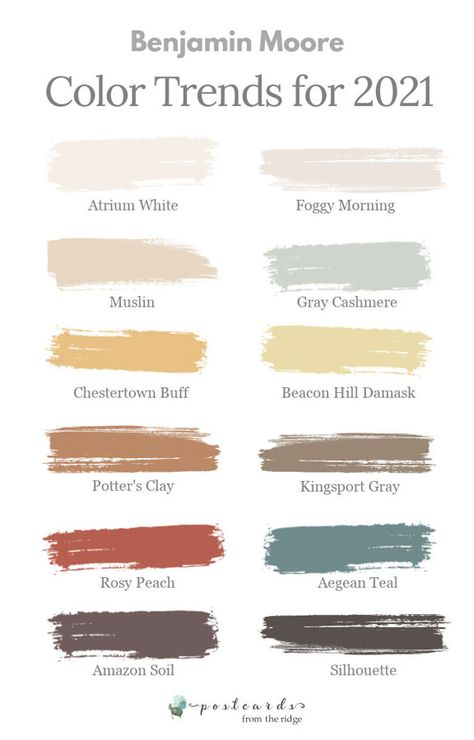 2021 Benjamin Moore Color Trends. See the 2021 paint colors and how they look in real rooms. #paintcolors #2021trends #homedecor Interior Paint Colors, Paint Colors For Home, Paint Colours, Vintage Paint Colors, Best Paint Colors, Benjamin Moore Colors, Benjamin Moore Paint, Wall Colors, House Colors