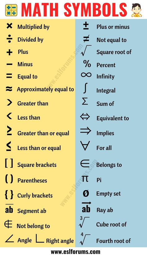 Math Symbols: List of 35+ Useful Mathematical Symbols and their Names - ESL Forums