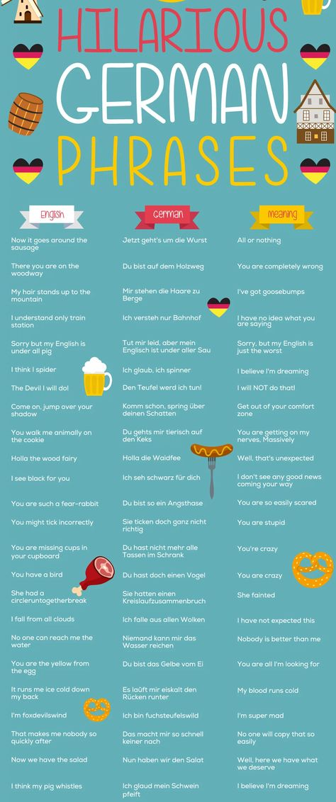 Learn German with 3Classes.com