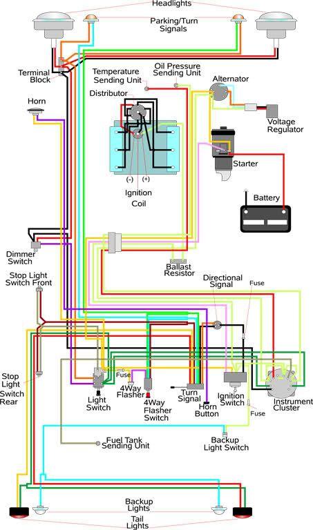 Cj5 Wiring Diagram Jeep Cj5 Diagram Willys