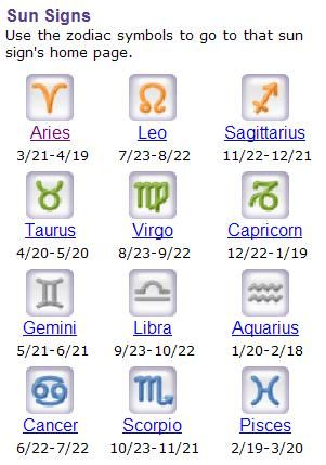 Astrology Prediction Prophesizes The Future Based On The Movement