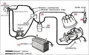 Pin On Automotif Wiring
