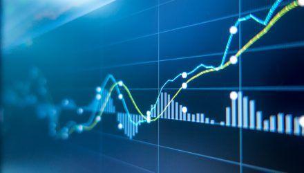 Largest Tech Etf Seeing Daily Billion Dollar Flows In 2020 What Is Marketing Nasdaq Financial News